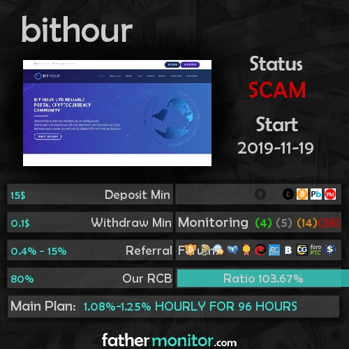 [?] BITHOUR - 1.08%-1.25% HOURLY FOR 96 HOURS (80% RCB) 119